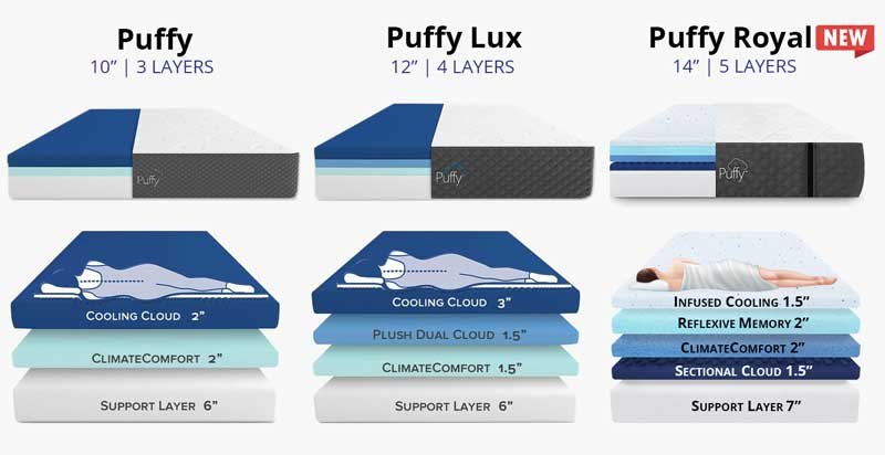 Coupon Code For Puffy Mattress